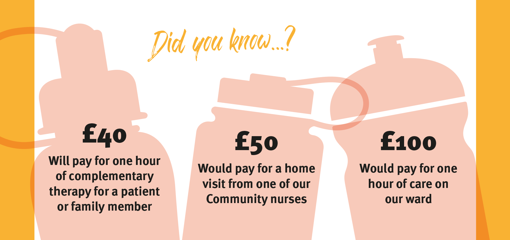 Did you know your fundraising efforts would make a real difference to local people with terminal illnesses