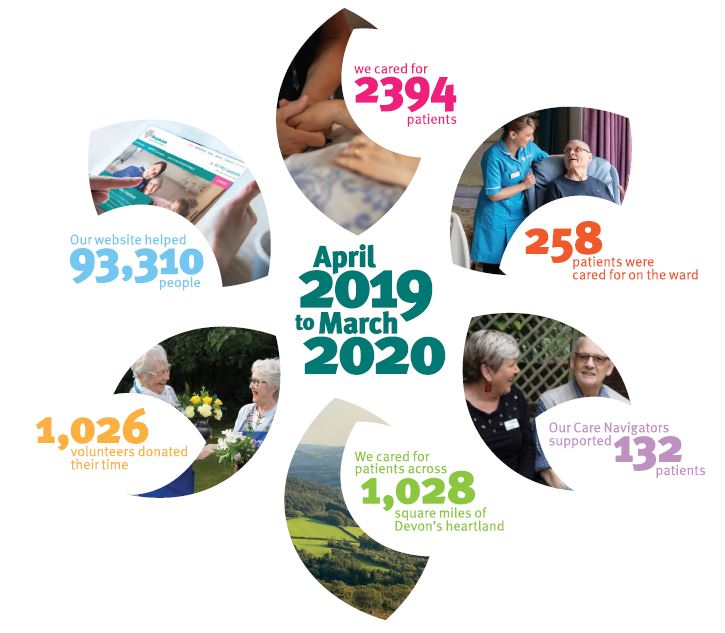 Impact Report 2019-2020